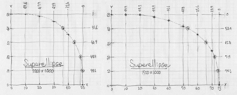 Superellipse_1.jpg