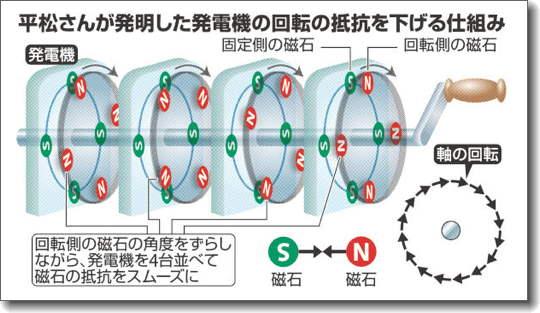 hatumei_110531_0.jpg